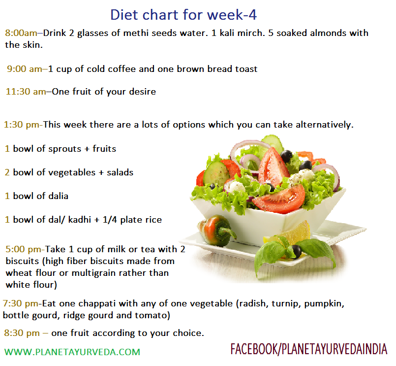 DIET FOR WEIGHT LOSS PLANET AYURVEDA