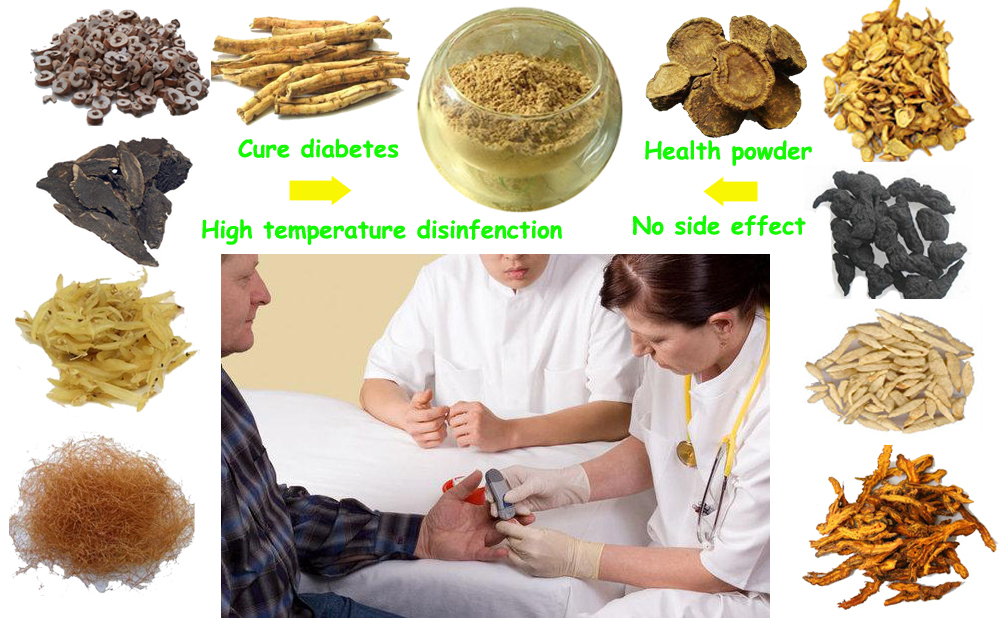 herbal remedies for diabetes