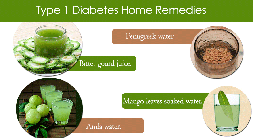 type-1-diabetes-mellitus-home-remedies