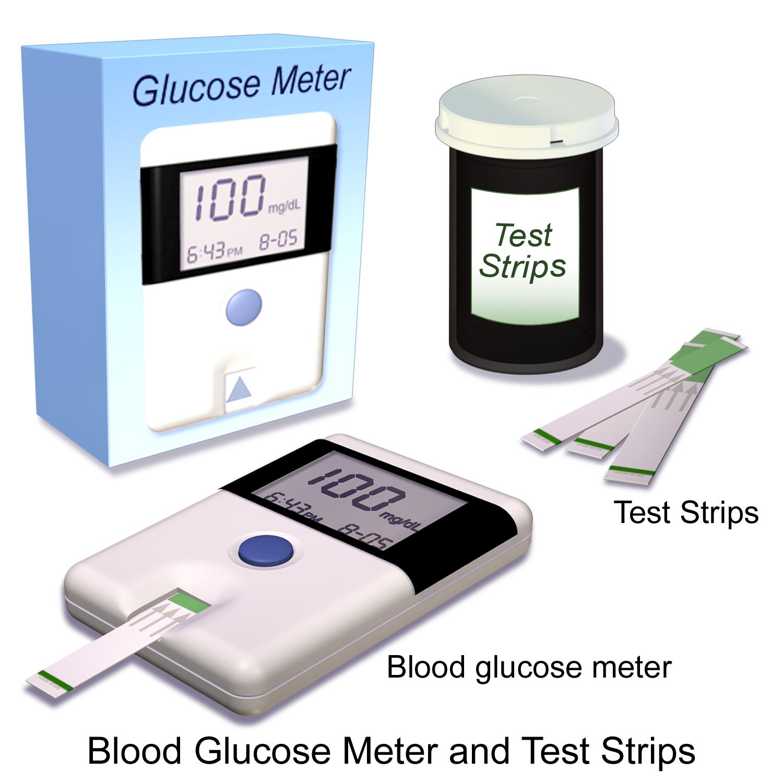Glucose-Testing-Machine