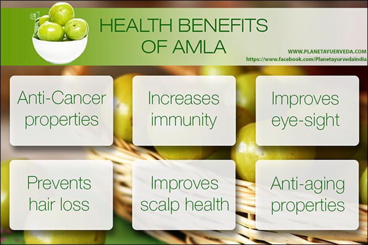 Top 10 Health Benefits of Amla