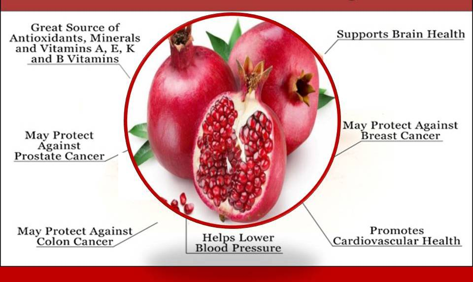 Health Benefits of Fresh Pomegranate Juice