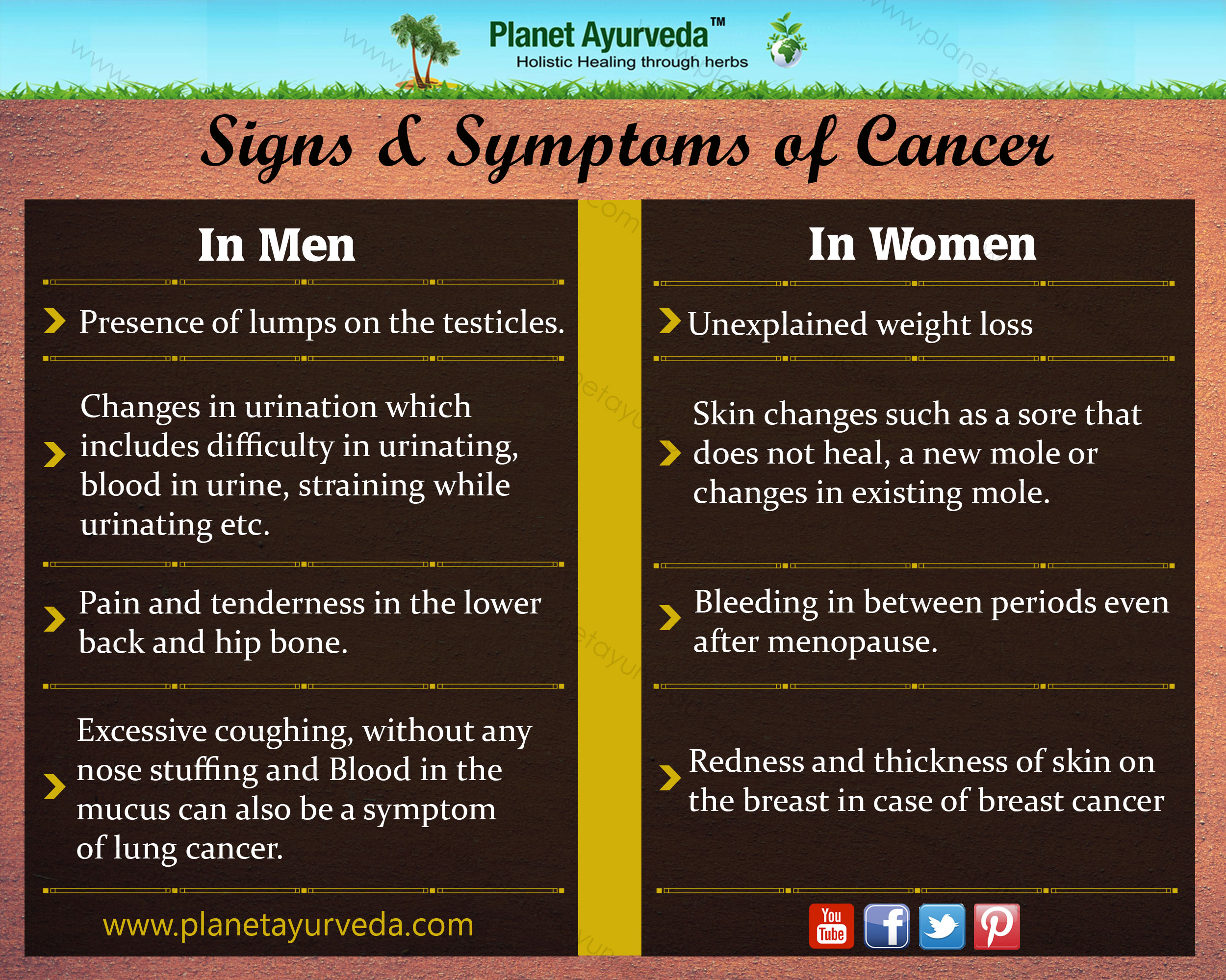 Symptoms & Signs of Cancer