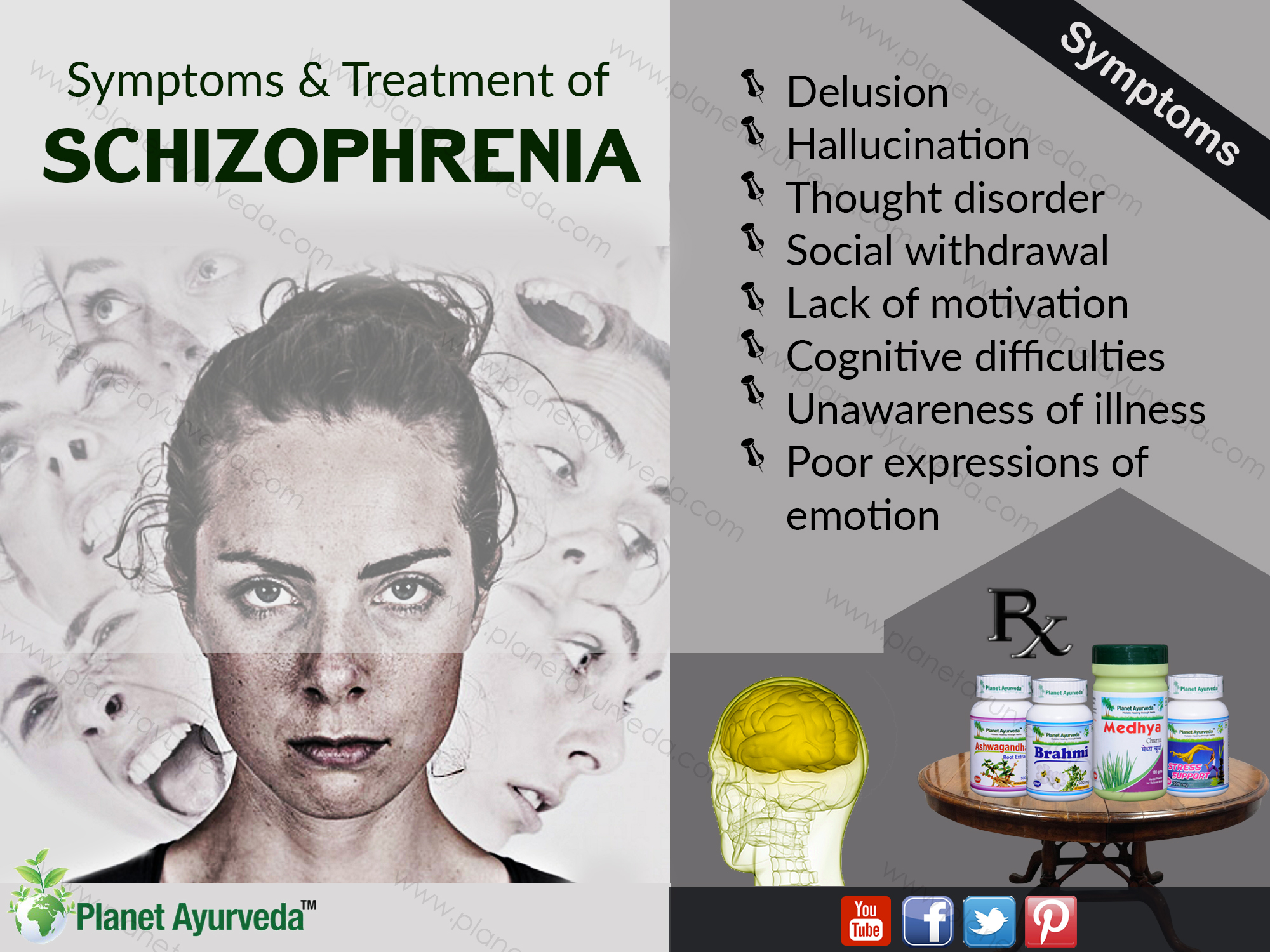 Ayurvedic Treatment of Schizophrenia