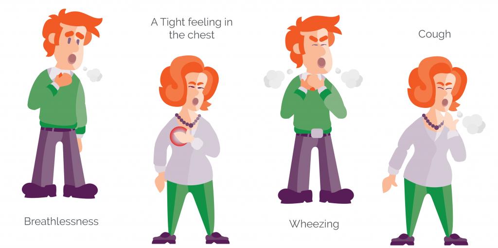 Asthma Natural Treatment