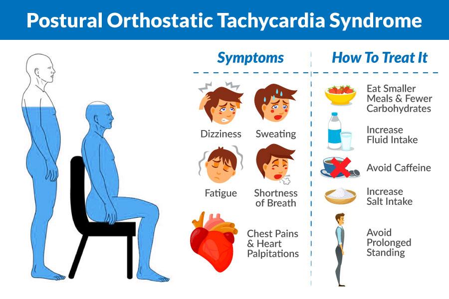 Postural-orthostatic-tachycardia-syndrome