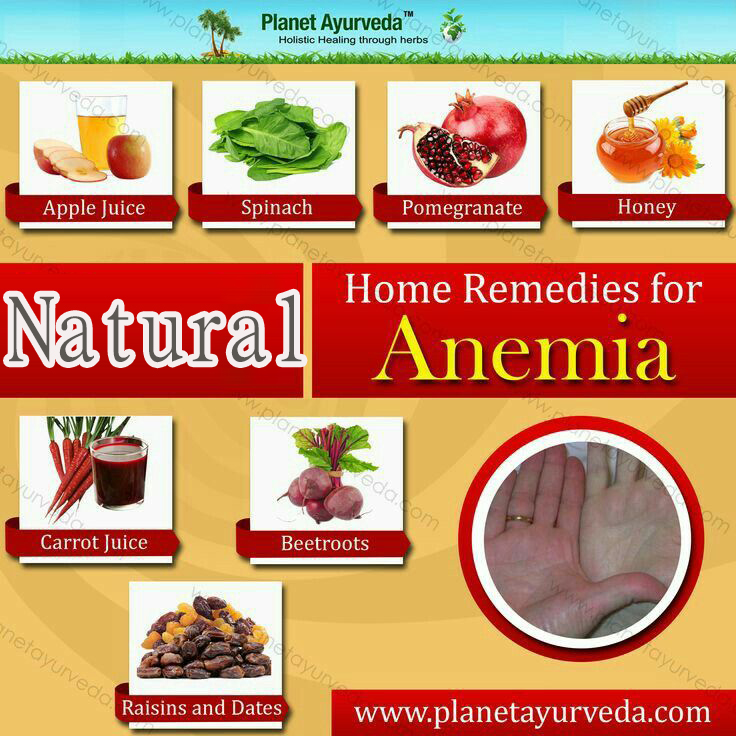 natural home remedies for anemia