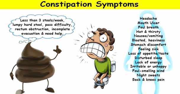 constipation-symptoms