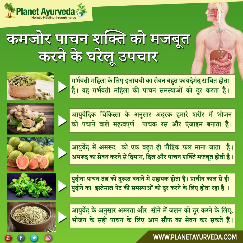 Best Home Remedies to strengthen the digestive system